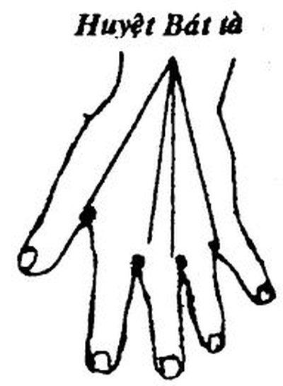 Chữa đau cổ tay bằng cách bấm huyệt bàn tay 2
